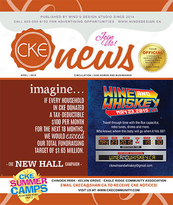 CKE News April